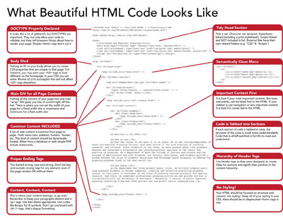 Beautiful HTML code