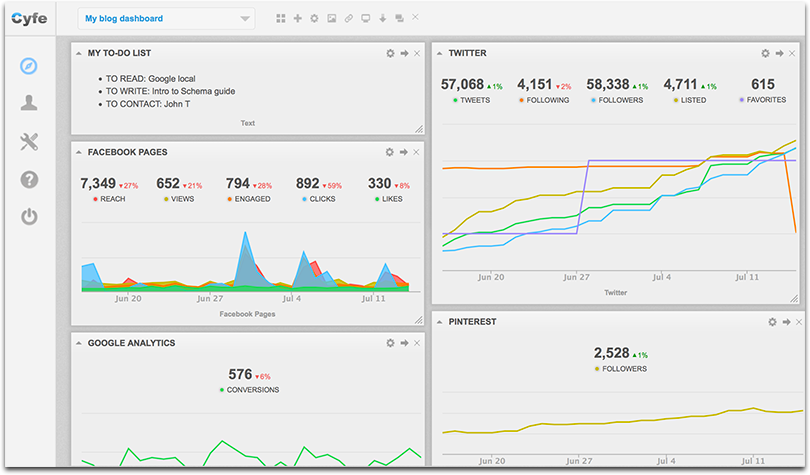 10 content marketing tools to boost your productivity