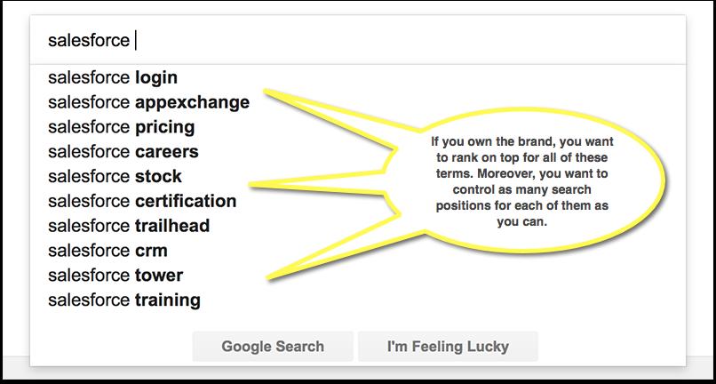 Sáu bước để xây dựng một thương hiệu web pro Brand-sensitive-keywords